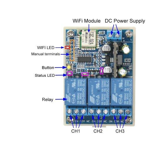 Curtain/Motor/Linear Actuator WIFI Intelligent Control Switch