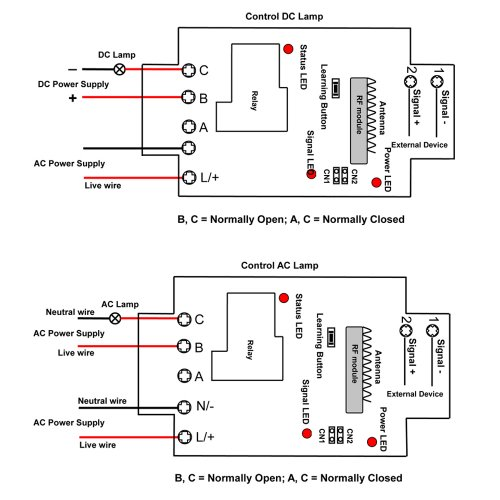Dry Contact Input Transmitter Remote Control Receiver With Relay Output   Dry Contact Wiring Diagram      CaryMart