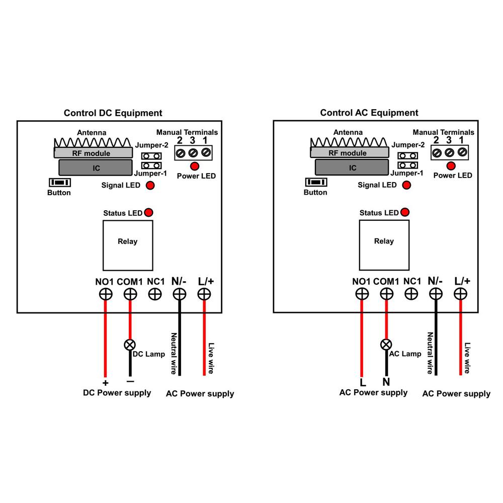 1 Channel Radio Remote Control System RF Transmitter Receiver AC110V ...