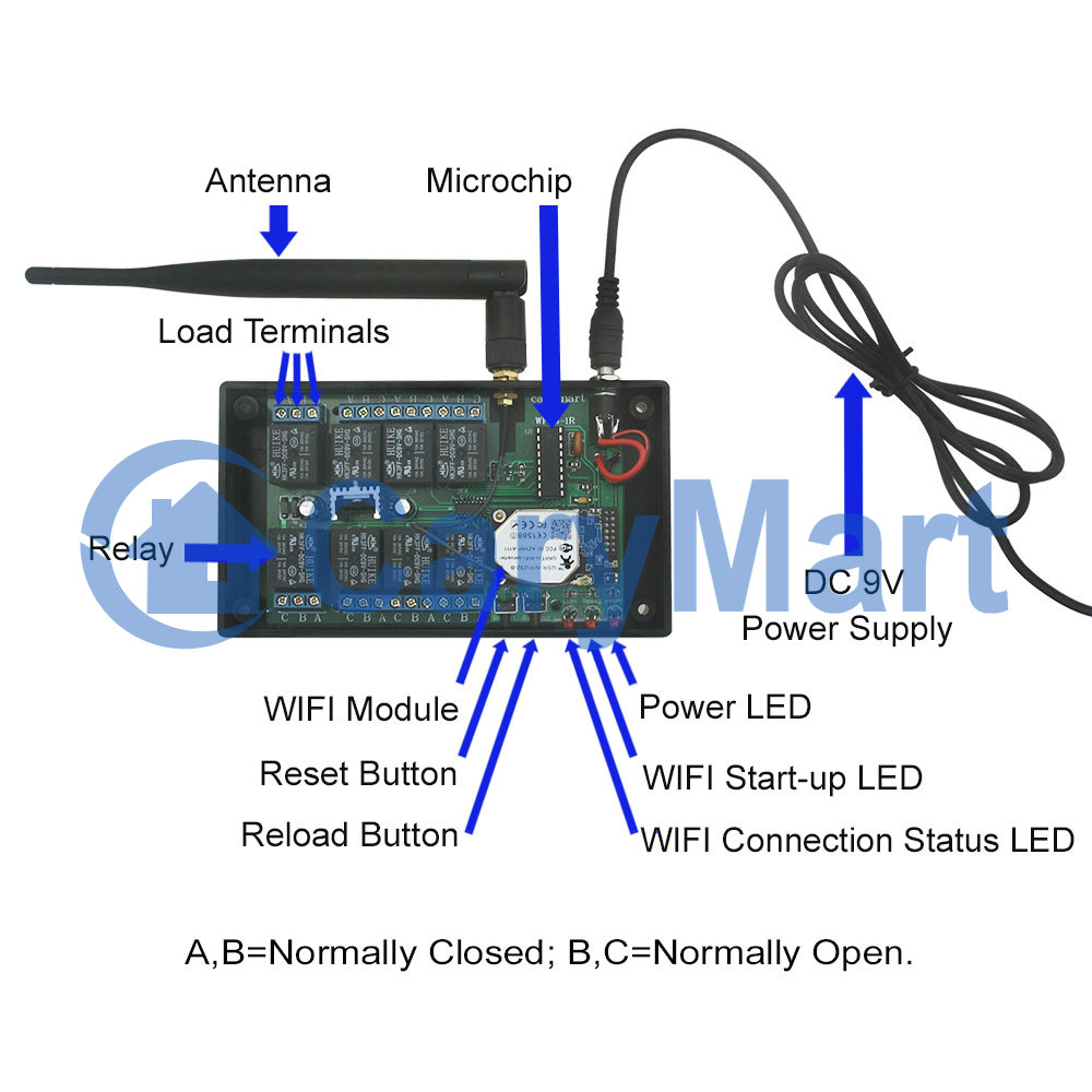Mobile Phone Smartphone WIFI Controller for Android or iOS – 8